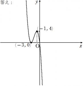 問 グラフ 答え